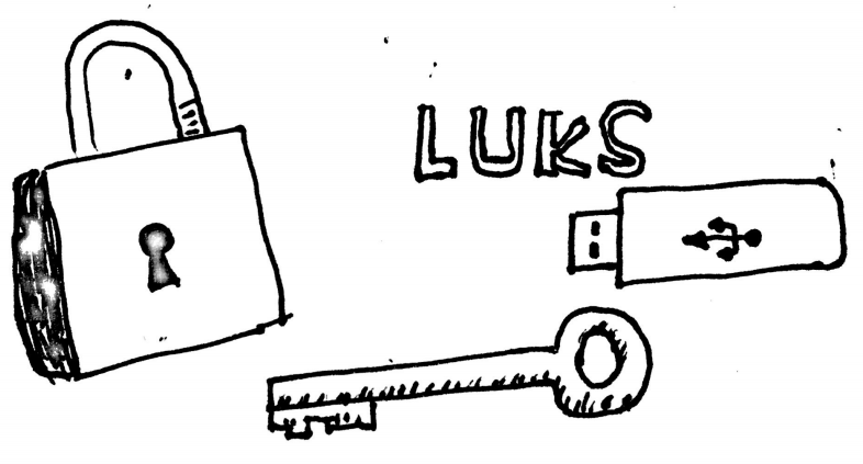 Encrypting drives with LUKS